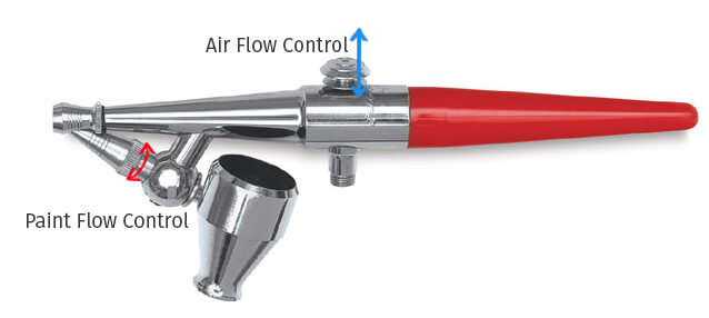 introduction to airbrushes airbrush basics damaged by design